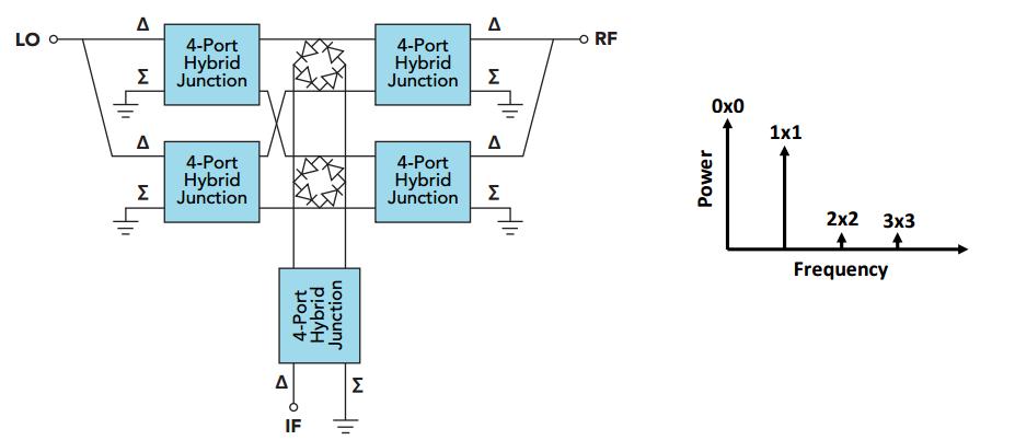 双555混频后级电路图