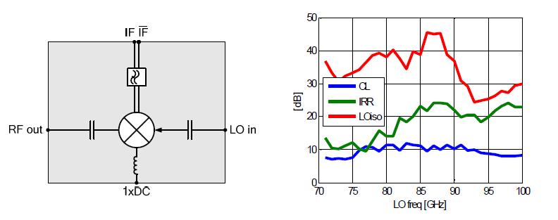 p波段变频电路图